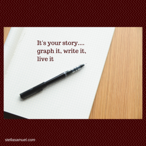It's your story.... graph it, write it,
